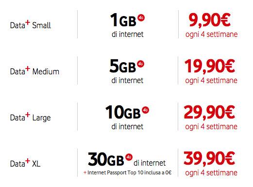 Offerte chiavette internet Vodafone business